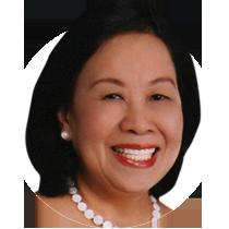 Ms. Teresita T. Battad